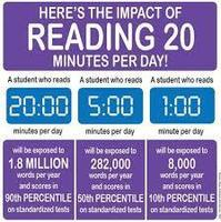 Please Read 20 Minutes A Day!